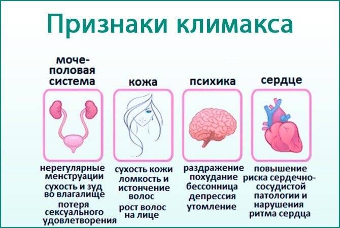 Аритмия при климаксе лечение