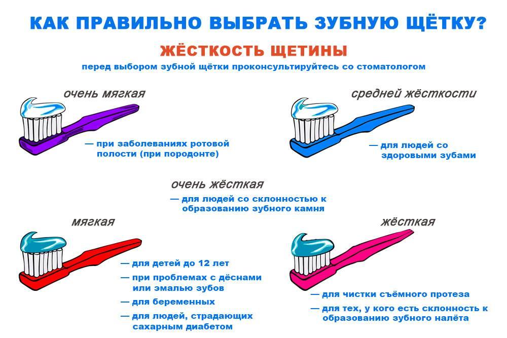 Как правильно хранить зубные протезы?