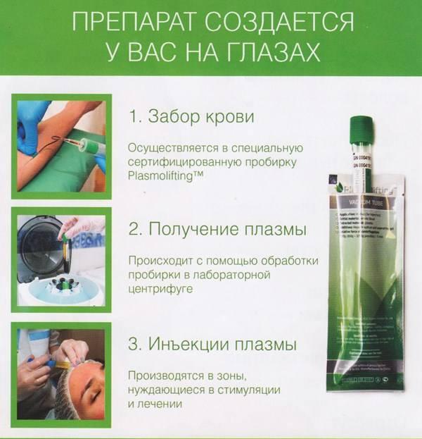 Плазмолифтинг для волос: достижения косметологии для густых и шелковистых локонов