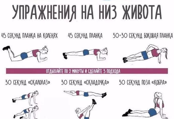 Только реальные способы похудеть в ногах максимально быстро и эффективно