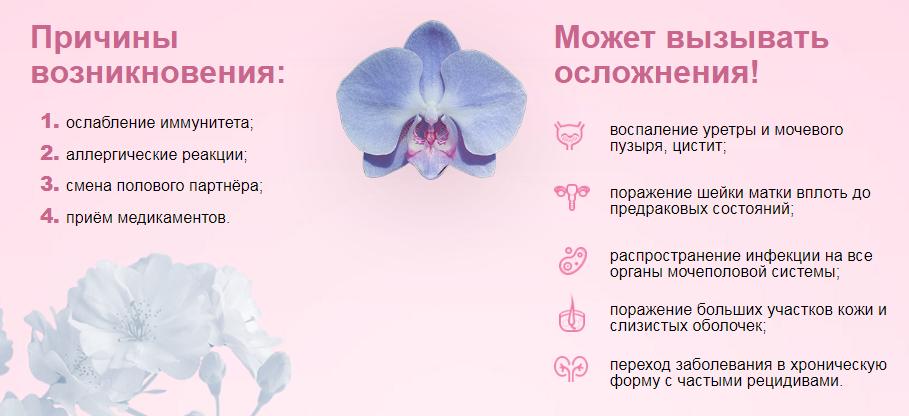 Как вылечить хроническую молочницу (кандидоз) у женщин