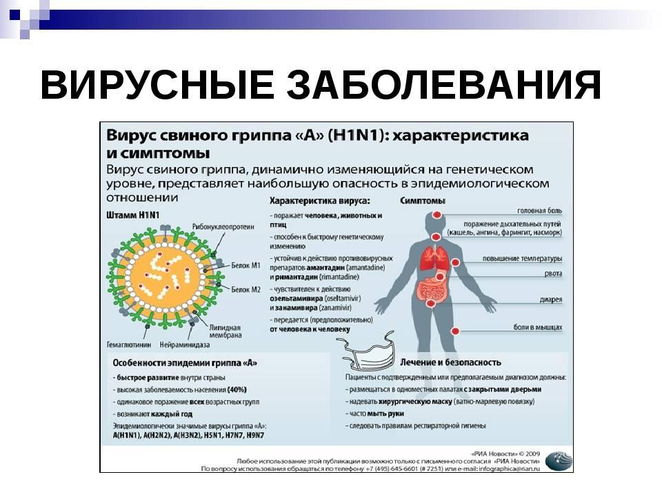 Признаки отравления мышьяком и лечебные мероприятия