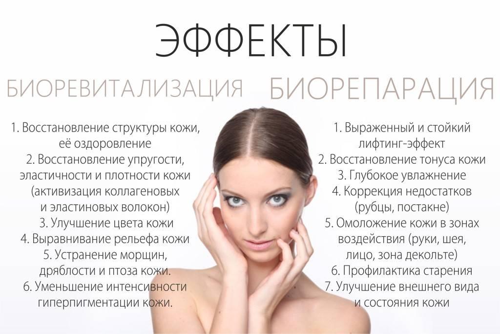 Уколы с гиалуроновой кислотой для лица. фото результатов инъекций под глаза, противопоказания