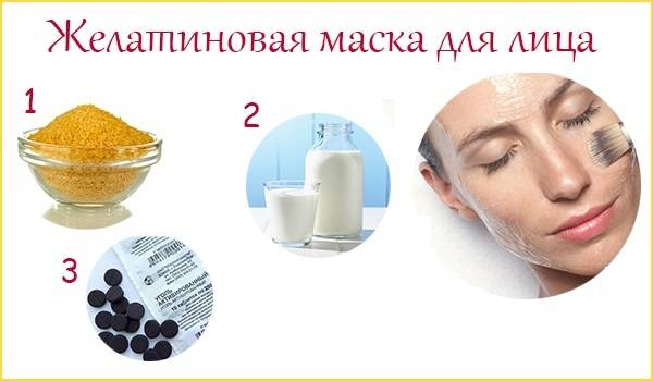 Как очистить поры на лице в домашних условиях