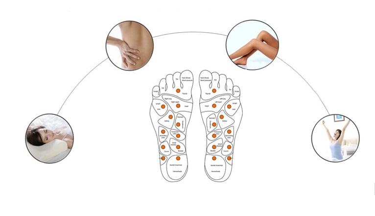 Шиацу японская терапия надавливанием пальцами для лица. шиацу для лица от морщин курс. для избавления от отёков век
