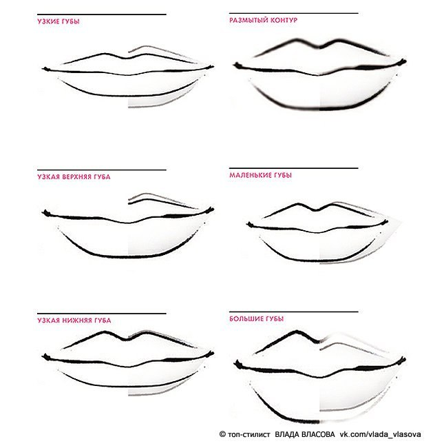 Техники и виды макияжа губ