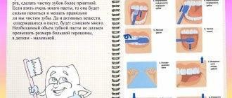 Признаки прорезывания зубов у грудничка 3 месяца