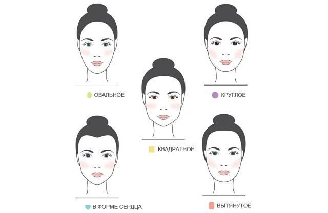 Скульптурирование лица: пошаговая фотоинструкция