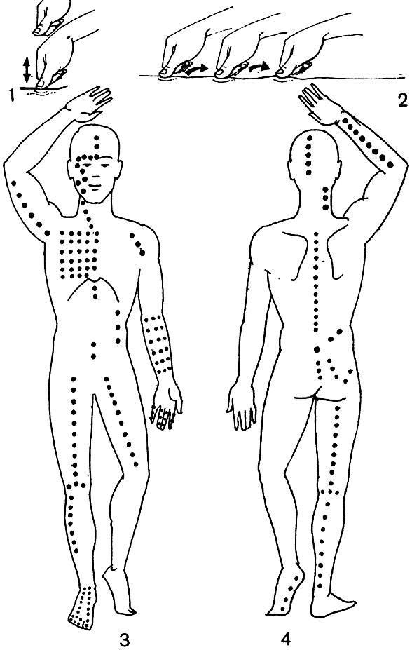 японский точечный массаж шиацу: техника, видео и отзывы. шиацу: массаж для омоложения лица, расположение точек.