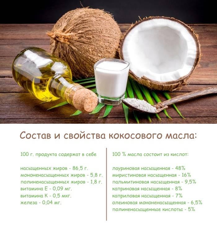 Кокосовое масло от морщин на лице: правила применения и варианты лучших рецептов