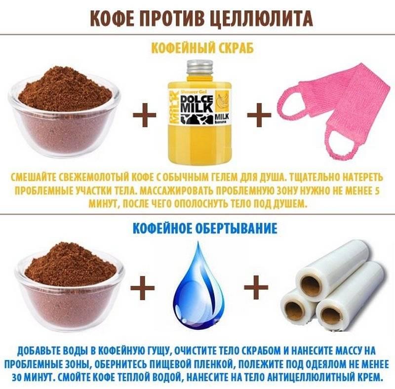 Кофейное обертывание от целлюлита рецепты в домашних условиях