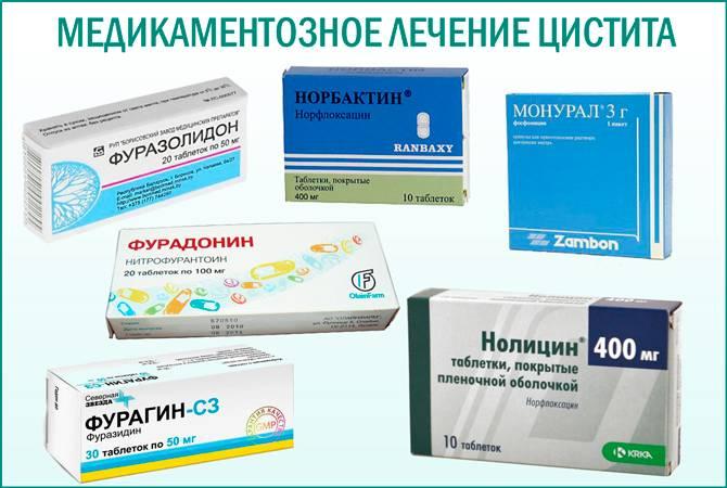 Цистит у женщин при менопаузе симптомы и лечение