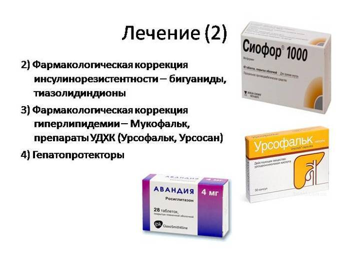 Какие таблетки используют при медикаментозном лечении кисты яичника