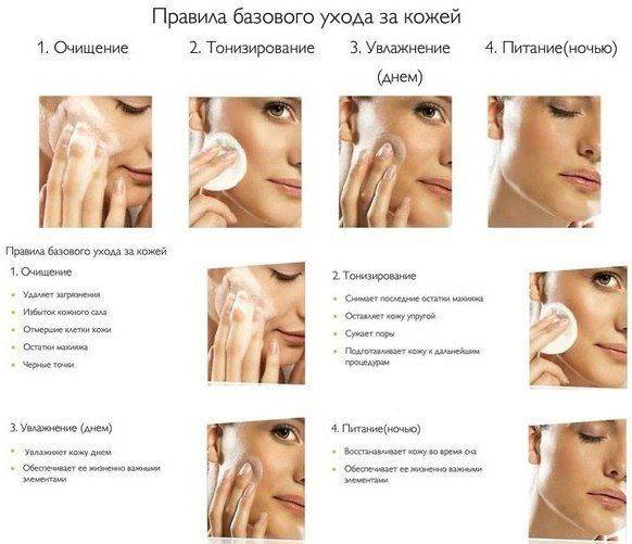 Как правильно ухаживать за кожей лица