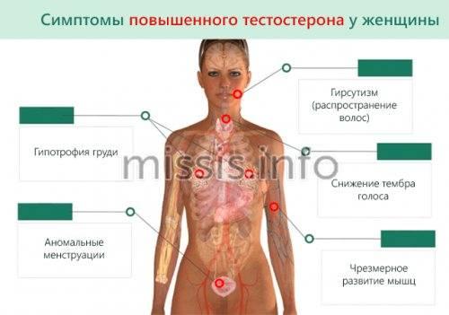 Причины низкого тестостерона у женщин