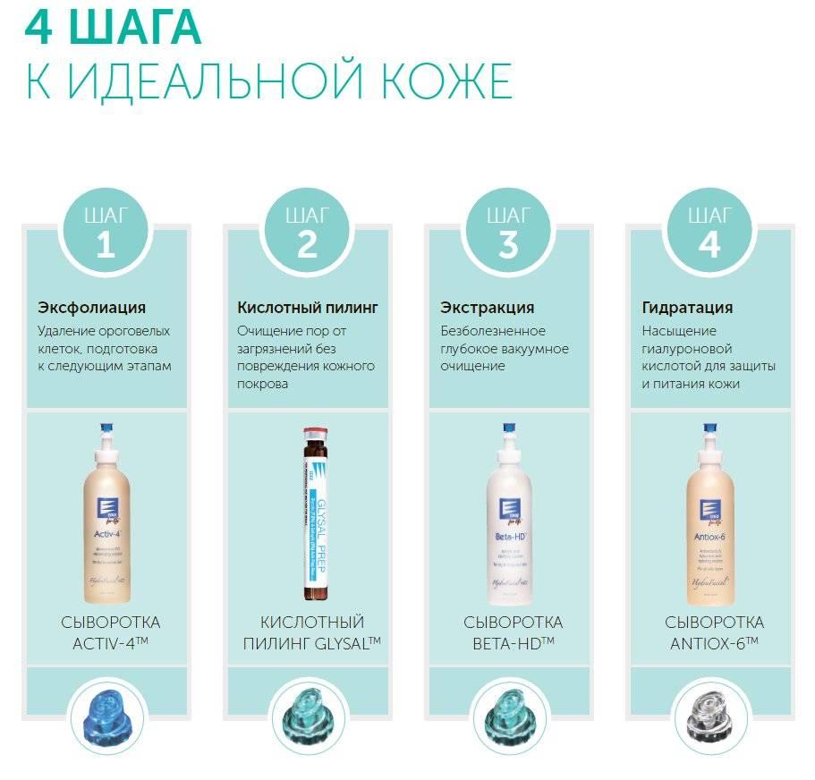 «живая вода» для вечной молодости. гиалуроновая кислота – инструкция к применению