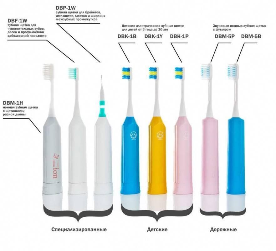 Как выбрать электрическую зубную щетку - отзывы стоматологов