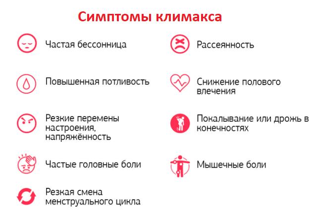 Основные причины появления кровотечения при климаксе