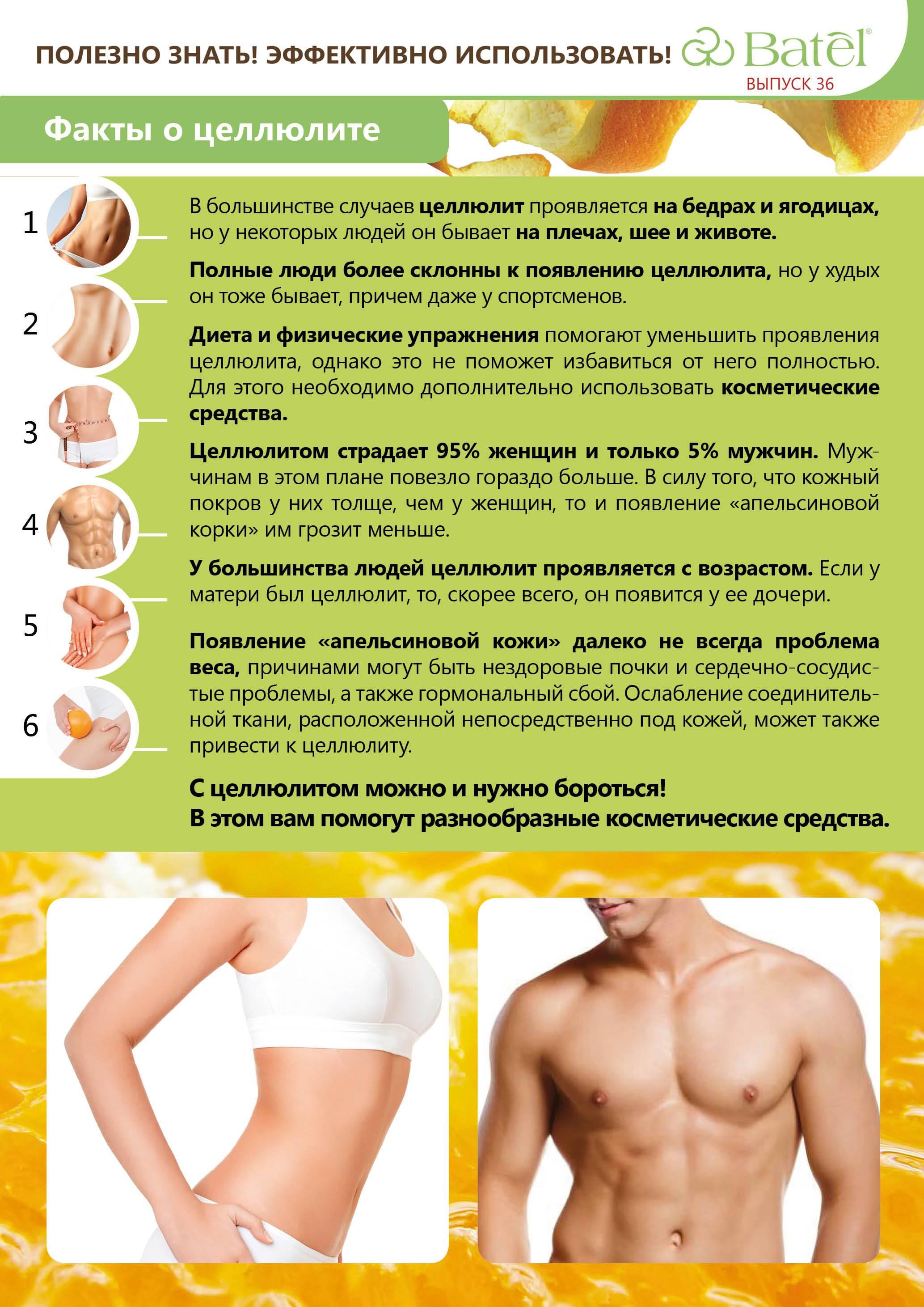 Салонные процедуры от целлюлита