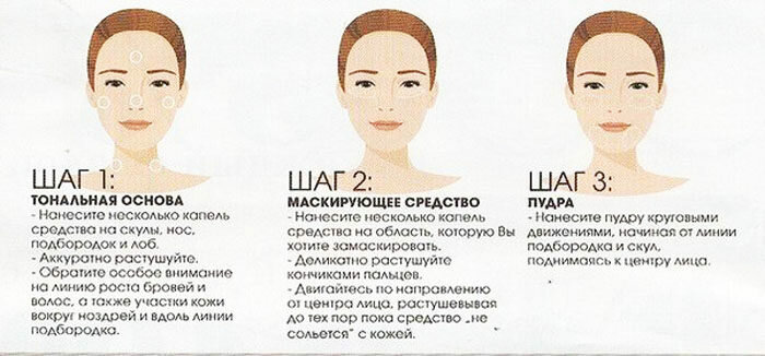 Очищение кожи лица