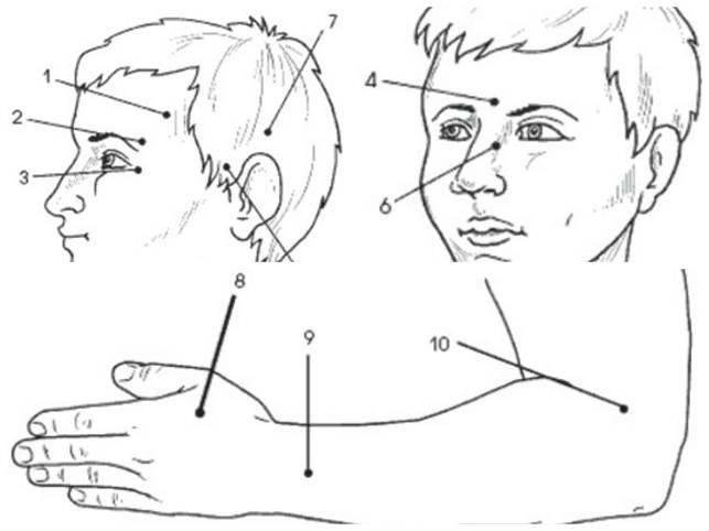 Как снять зубную боль с помощью точечного массажа