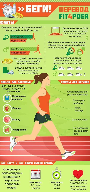 Можно ли тренироваться во время месячных и какие упражнения можно делать во время месячных