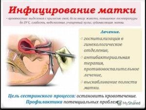 Причины и лечение субинволюции матки после родов