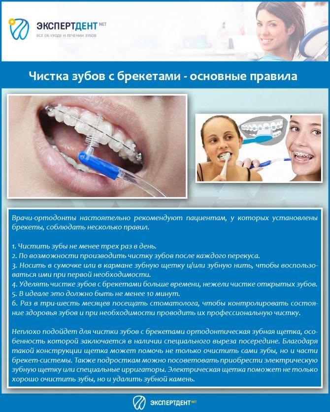 Консультация ортодонта on-line. ожидания и реальность.