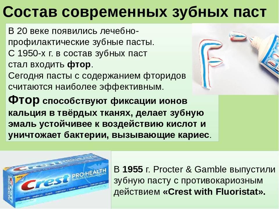 Зубные порошки: польза или вред?
