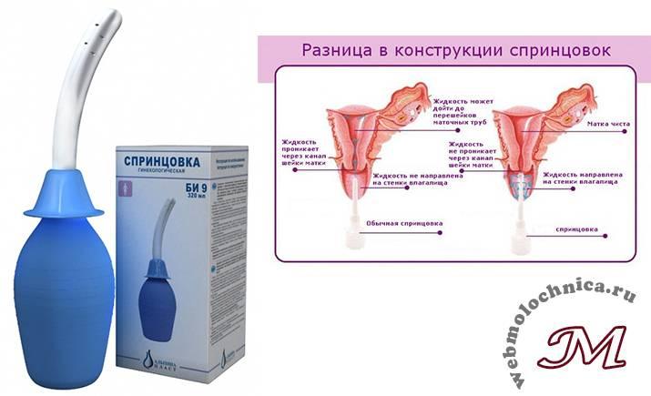 Как делать спринцевание хлоргексидином в гинекологии