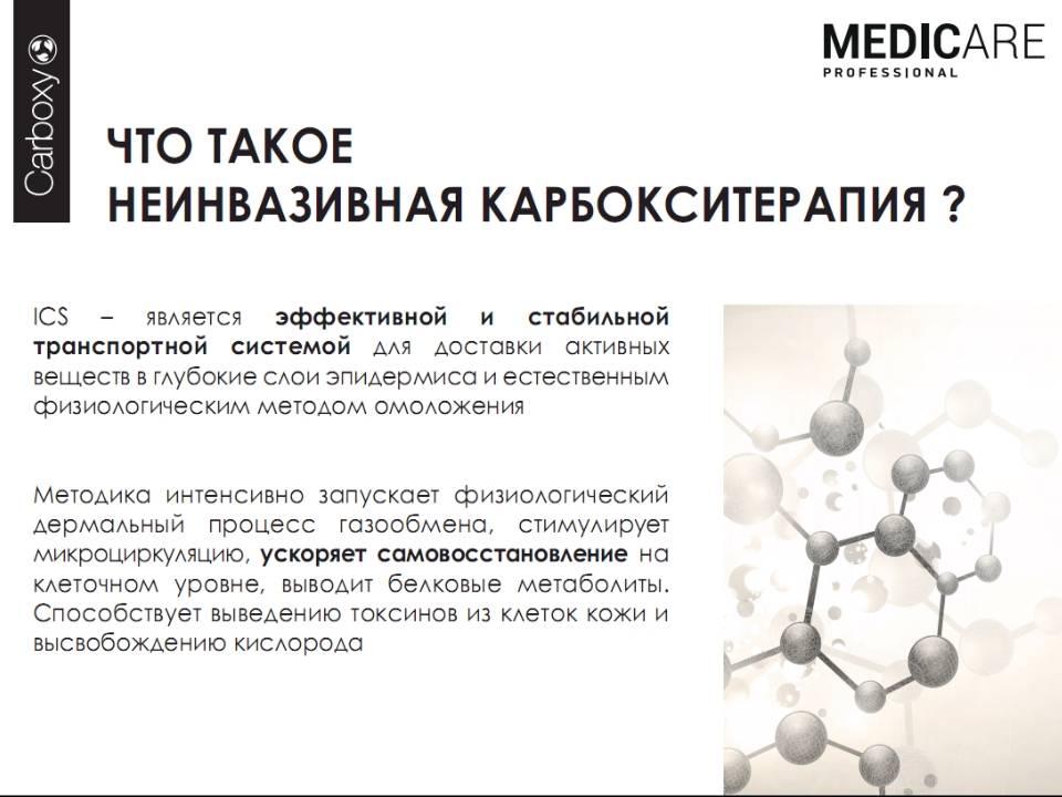 Карбокситерапия: омоложение путем нормализации кислородного дыхания клеток