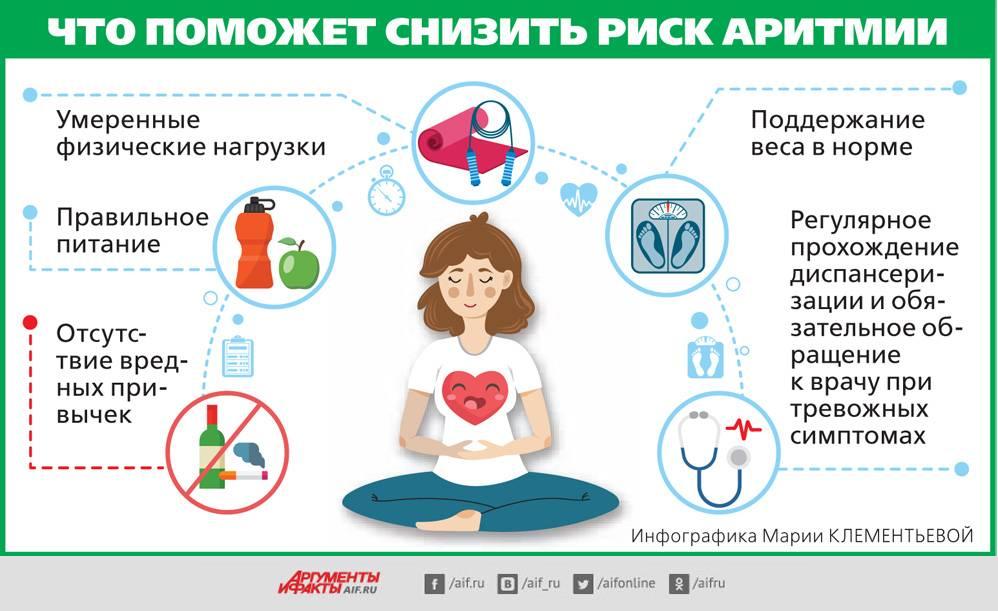 Причины и способы терапии учащенного сердцебиения (тахикардии) при климаксе