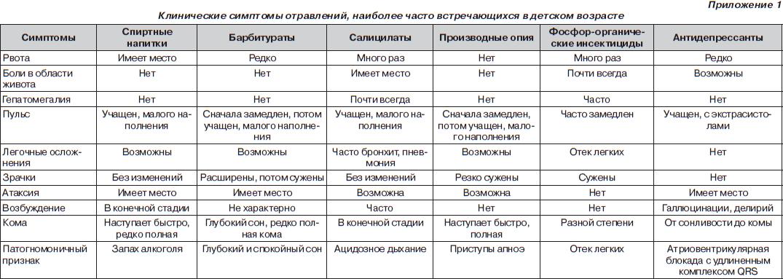Классификация видов миомы матки