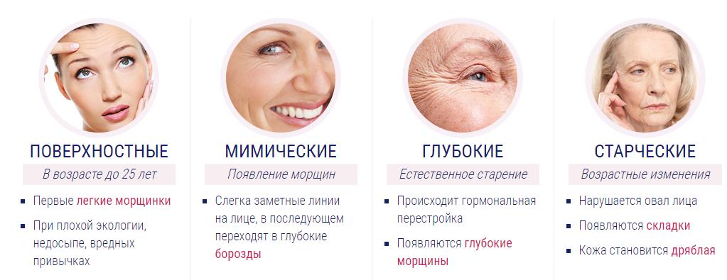 Уход за кожей лица после 50 лет – мнение профессионалов