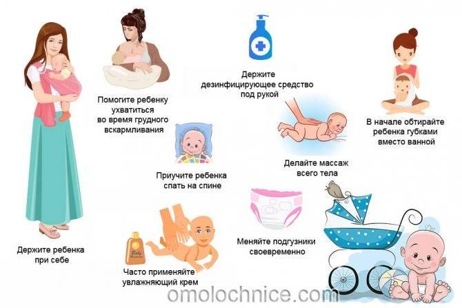 Молочница на сосках— фото, причины, лечение
