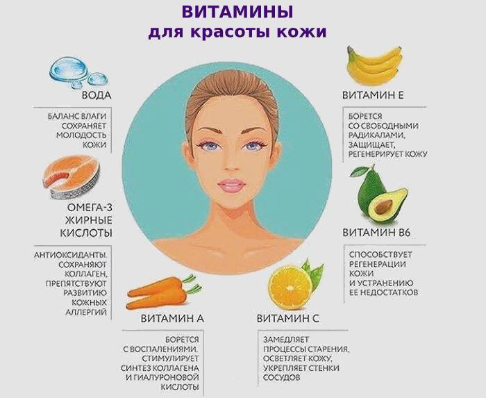 Чем можно улучшить цвет лица. как улучшить состояние кожи лица в домашних условиях