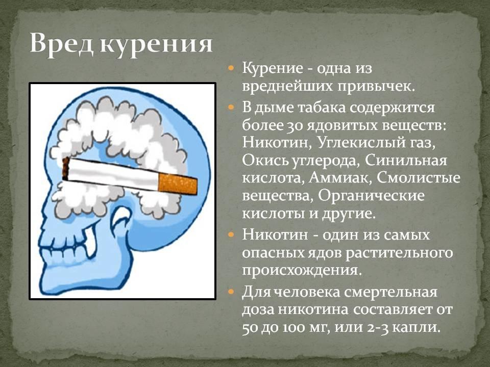 Курение: влияние на зубы, проблемы, вызванные курением