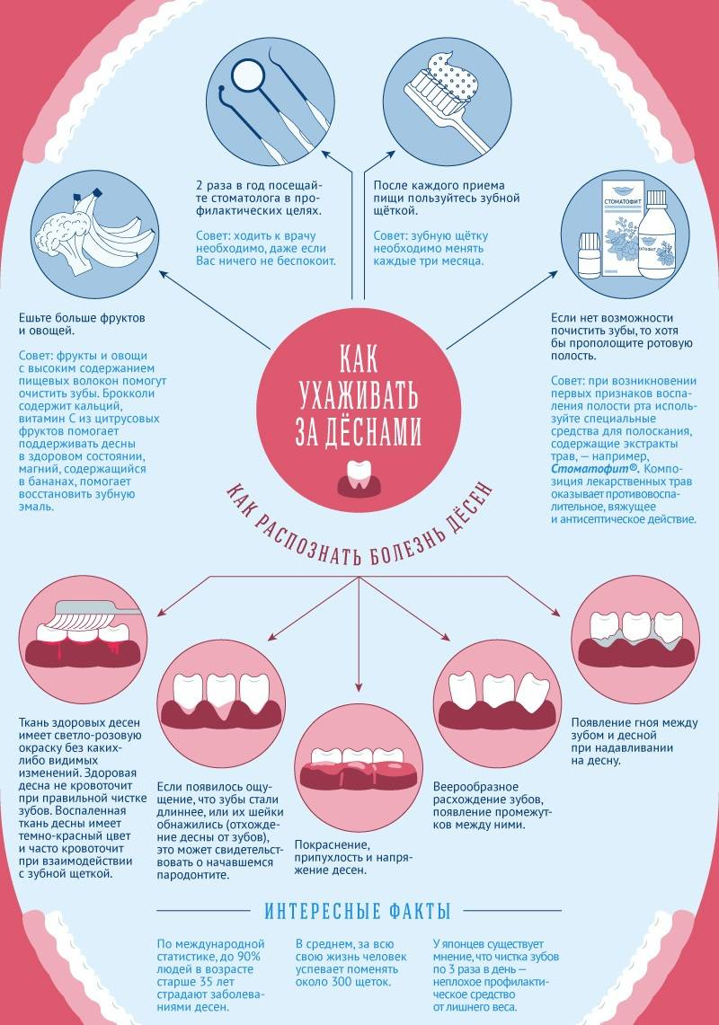 Можно ли спать в зубных протезах?