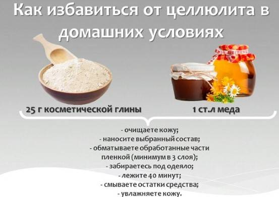 Помогает ли пищевая пленка убрать живот и бока