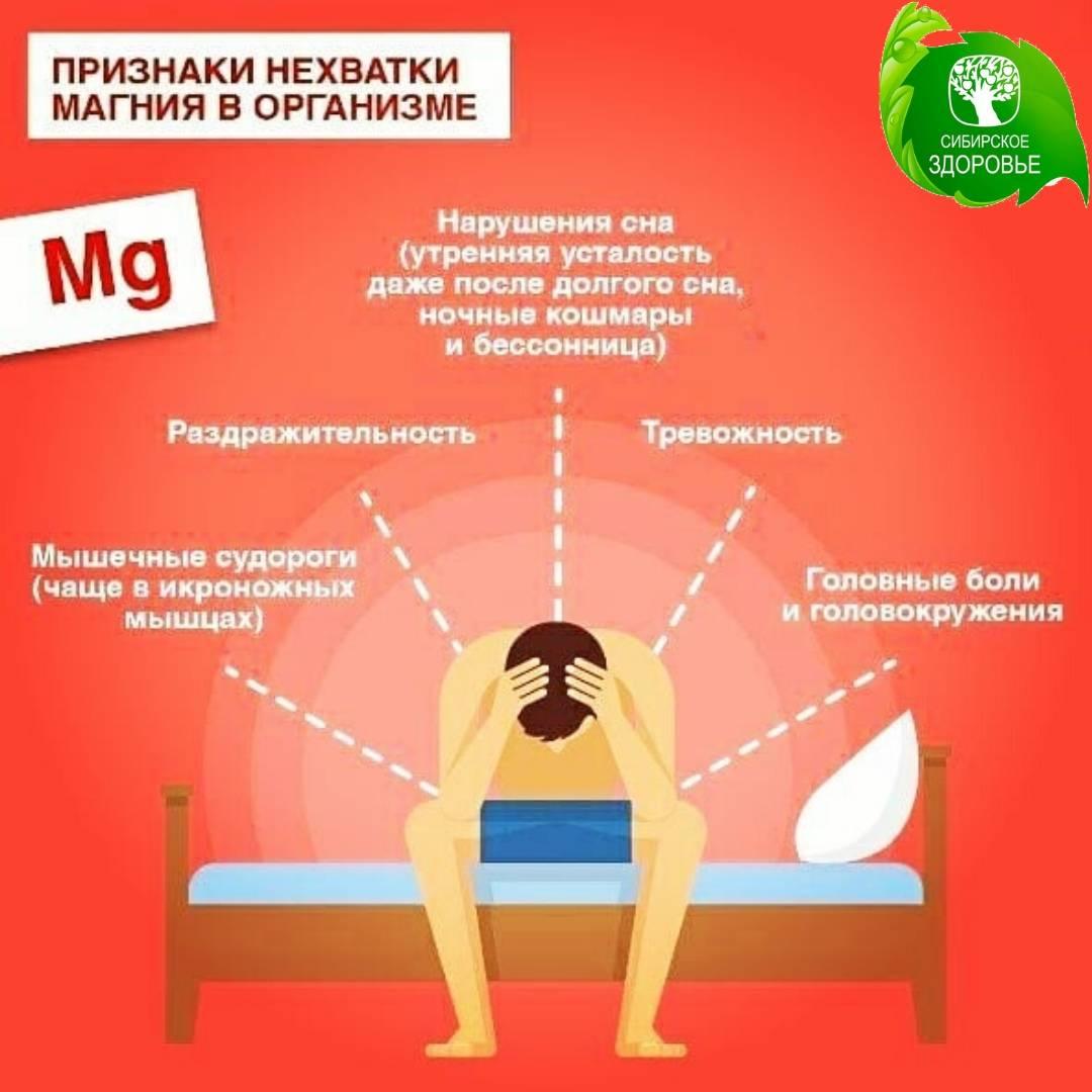 Нехватка йода в организме женщины: 10 основных симптомов