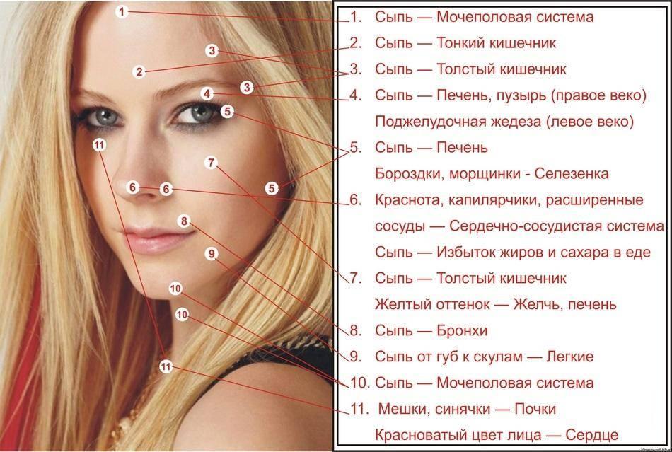 Прыщи на шее у женщин: причины возникновения и тактика лечения