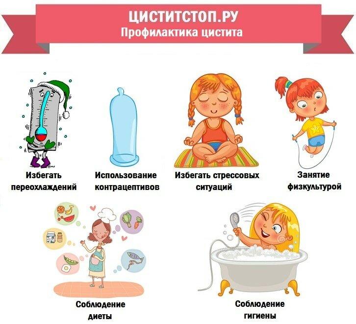 Цистит при беременности как лечить народные средства