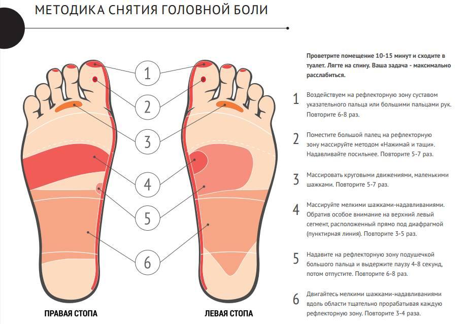 Основные точки и правила проведения массажа при зубной боли