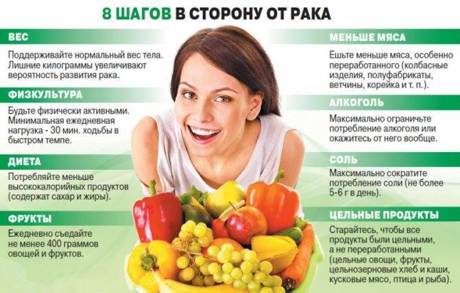 Диета при раке шейки матки 1,2,3 и 4 стадии