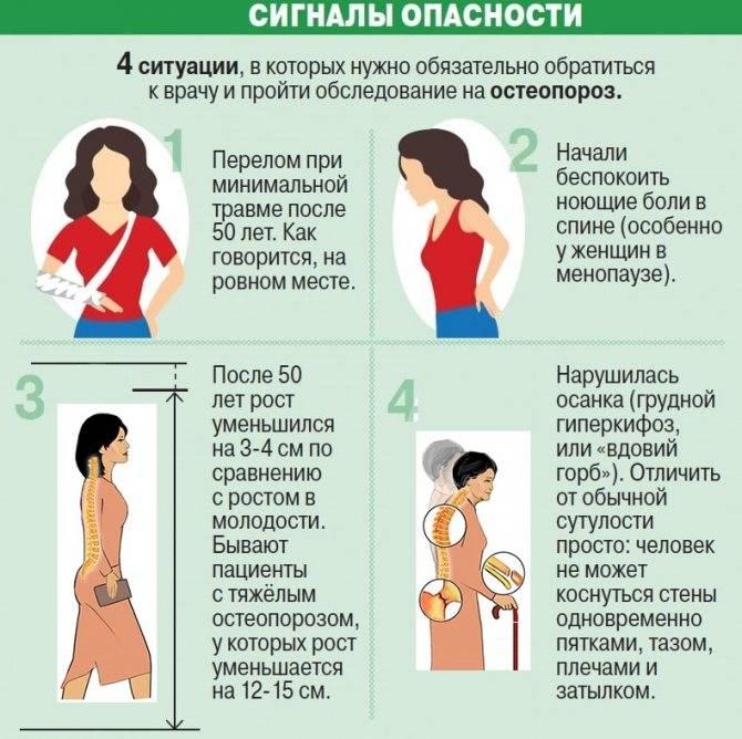 Остеопороз и менопауза. что нужно знать каждой женщине?