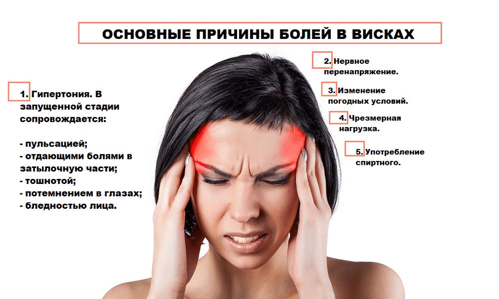 Почему болит голова перед месячными: возможные причины и лечение