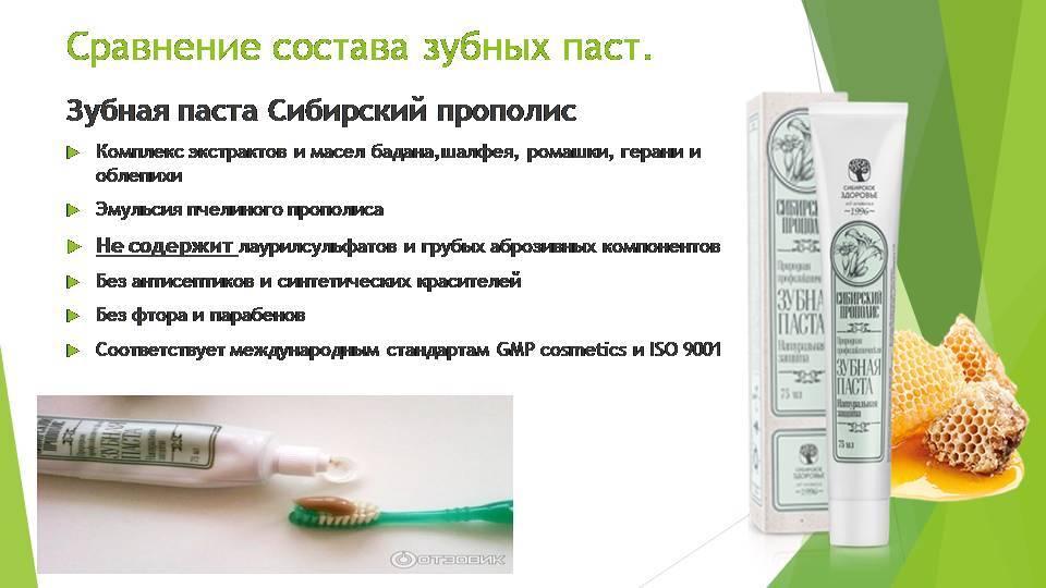 Зубная паста рокс: особенности продукта и нюансы выбора