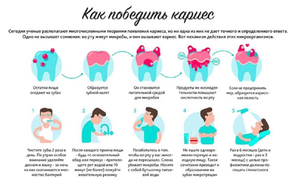 Детская зубная паста: отзывы