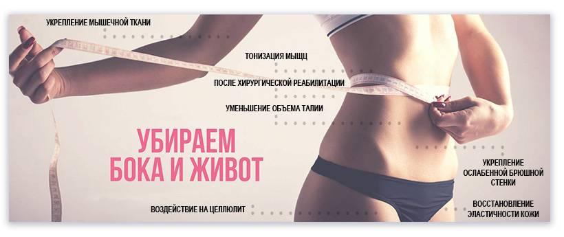 Миостимуляция тела — создание идеального тела без усилий