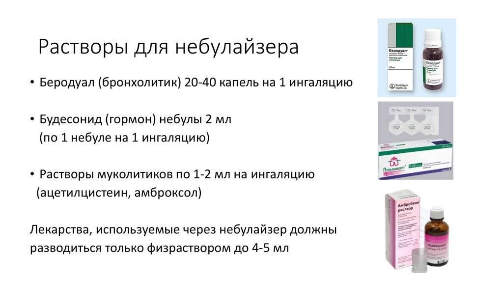 Хлорофиллипт для ингаляций в небулайзере взрослым и детям